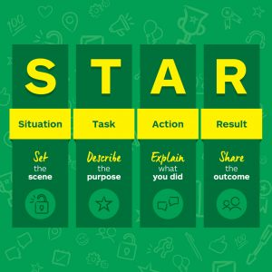 STAR Technique - Job Interview