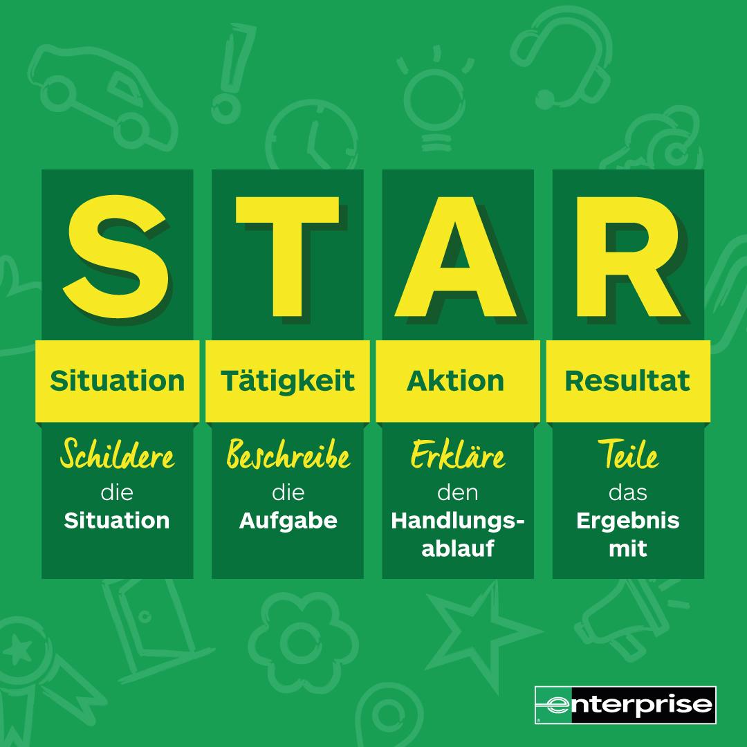 Vorstellungsgespräche mit der STAR-Methode meistern