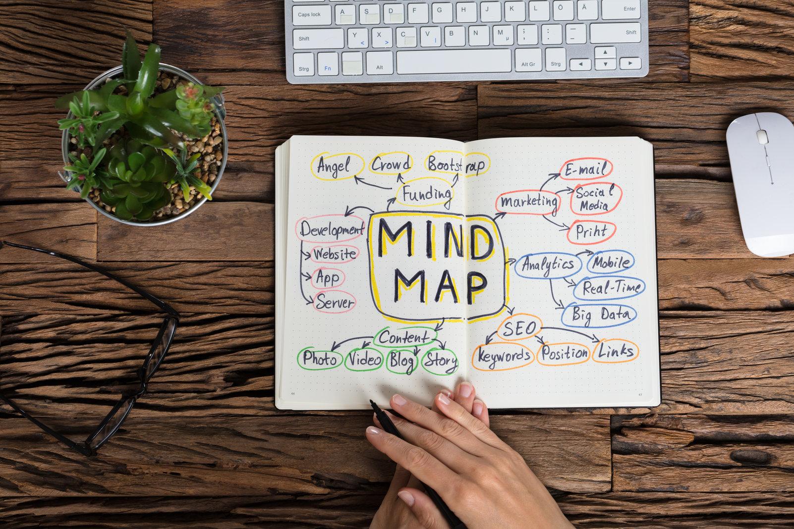 Tipps, wie du eine Mind-Map erfolgreich für dein Jobinterview verwendest