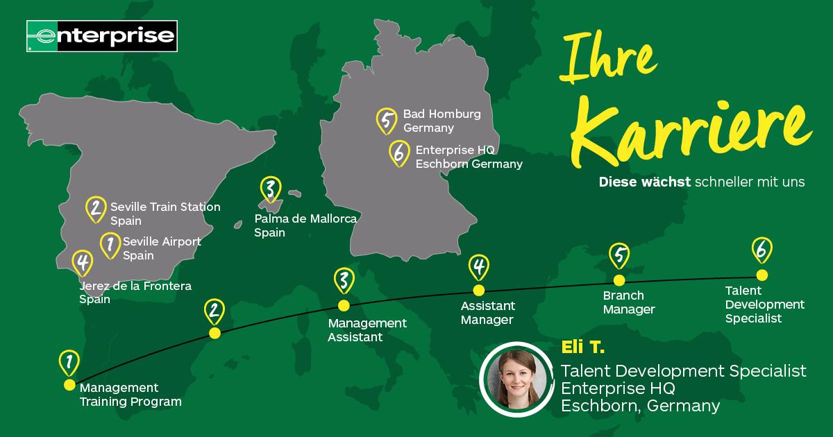 Deutschland - Spanien - Deutschland: Stationen einer erfolgreichen Karriere bei Enterprise